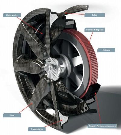 Ein komplexes Gebilde entsteht, der mechanische Ausfall des Rades muss ebenso ausgeschlossen werden können wie die interagierende Funktion des elektrisch betriebenen Rades