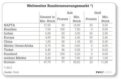 Tabellen_Layout 1
