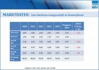 Die Runderneuerungsbranche in Deutschland ist zuletzt zunehmend in Bedrängnis geraten, die Marktlage ist angespannt, verloren die Runderneuerer – bei insgesamt eher rückläufigem Markt – doch in den vergangenen Jahren überproportional