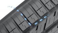 """Die """"Nokian-Tyres-Coanda""""-Technologie entfernt das Wasser schneller aus der Längsrille und verhindert somit Aquaplaning"""