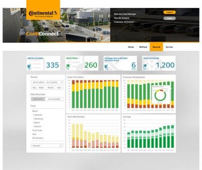 Das Onlineportal von ContiConnect stellt Berichte zur Performance der Reifen und zur Gesamteffizienz der Flotte bereit