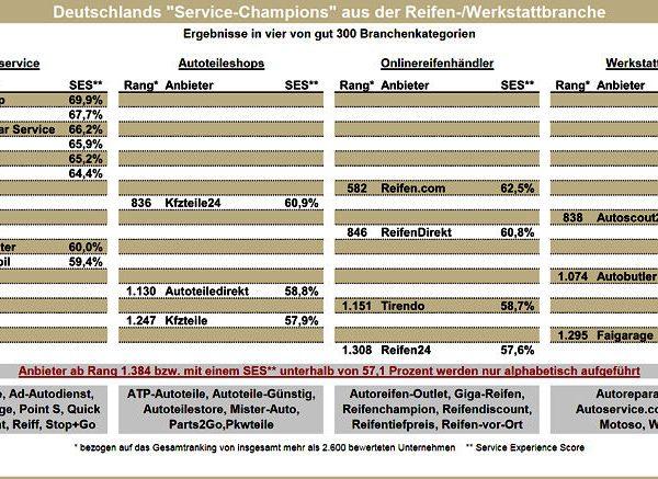 mister-autoteile.de Archives - Reifenpresse.de