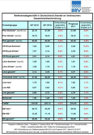BRV Markt 2016-gross