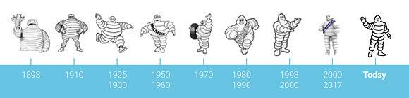 """Über die Jahre hat sich auch das Ersacheinungsbild des Michelin-Maskottchens """"Bibendum"""" immer wieder verändert"""