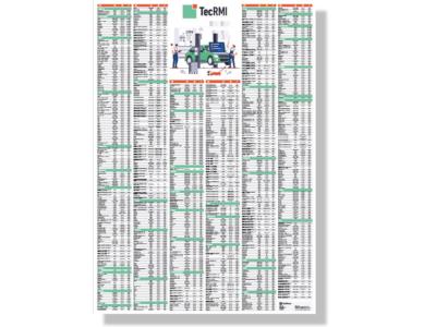 Das Poster mit den aus der TecRMI-Datenbank stammenden Werten zu den Radanzugsdrehmomenten einer Vielzahl von gängigen Fahrzeugen ist als Hilfestellung für Werkstätten bzw. Reifenservicebetriebe gedacht (Bild: TecAlliance)