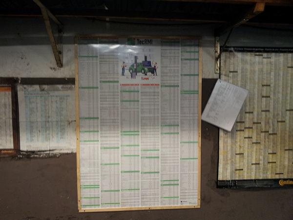 Das Anfang April von der NEUE REIFENZEITUNG verloste TecRMI-Poster hat zwischenzeitlich schon in so manchem Betrieb seinen Platz gefunden (Bild: Leserfoto)
